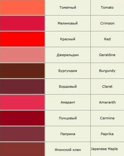 Оттенки красной помады
