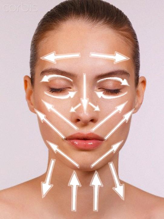 Массажные линии на лице, которые указывают в каком направлении нужно наносить крем.