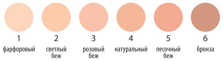 Основные оттенки тонального крема.