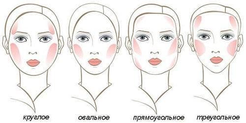 Как правильно наносить румяна на разные типы лица.