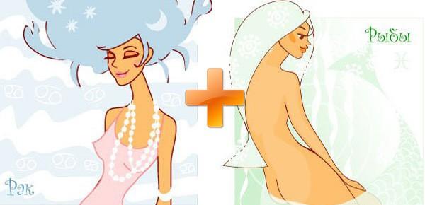 Совместимость знаков зодиака мужчина Рыбы и женщина Рыбы в любви дружбе и браке