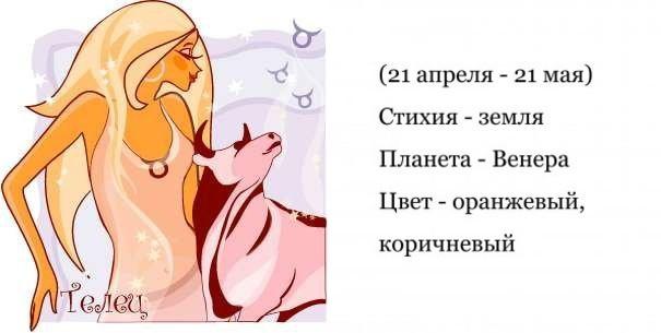 овен гороскоп дружбы