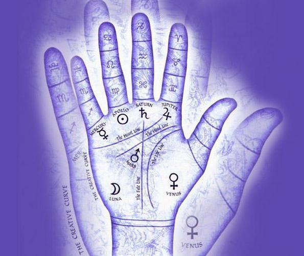 Хиромантия - пальцы рук. Большой, указательный, средний и безымянный палец, мизинец