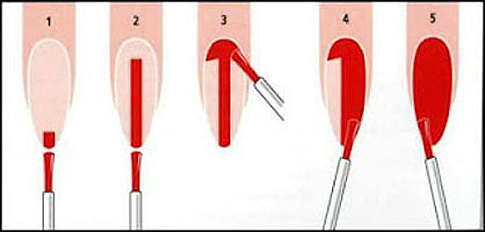 Как правильно красить ногти в домашних условиях