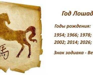 Знак Лошадь - характеристика человека (мужчины и женщины), рожденных в год Лошади. Восточный гороскоп