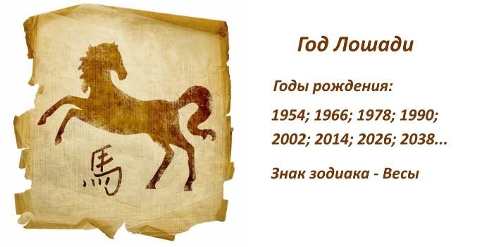 Лошадь по восточному гороскопу — характеристика знака