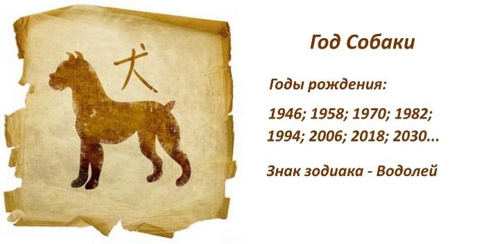 год собаки 1958 гороскоп