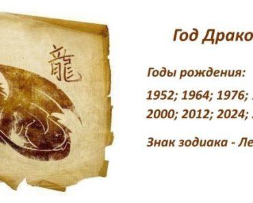 Знак Дракон - характеристика человека (мужчины и женщины), рожденных в год Дракона. Восточный гороскоп