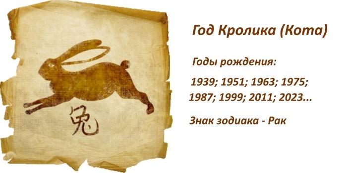 Кролик (Заяц, Кот) по восточному гороскопу — характеристика знака