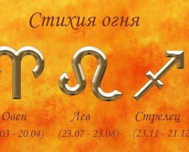 Огненные знаки зодиака - Овен, Лев, Стрелец и их характеристика. Гороскоп стихии огня