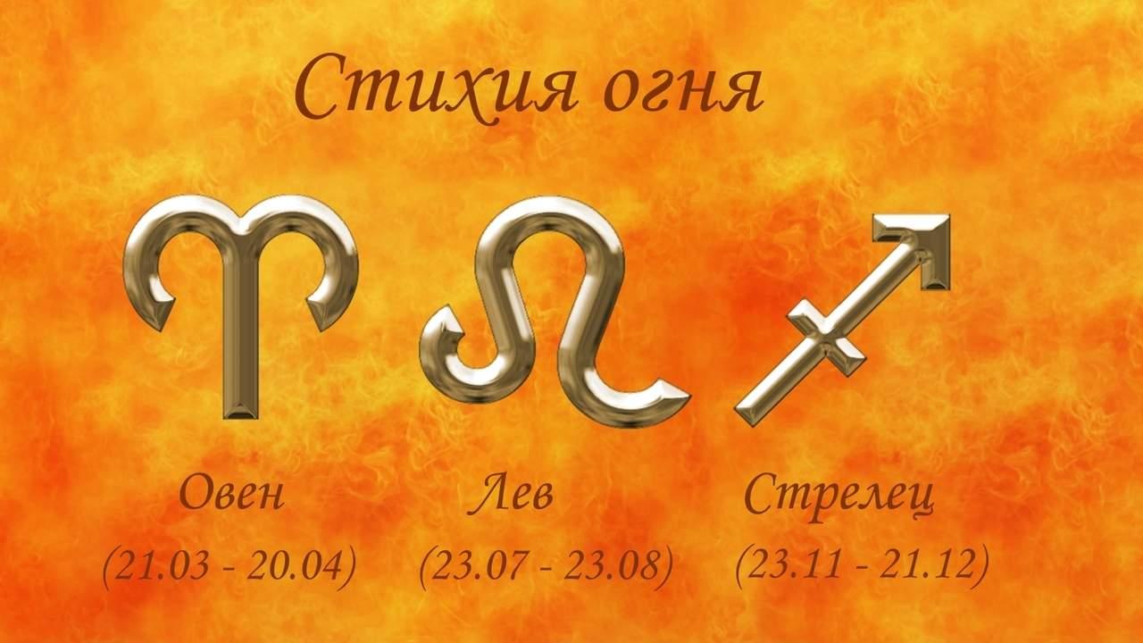 Стихии знаков зодиака с картинками