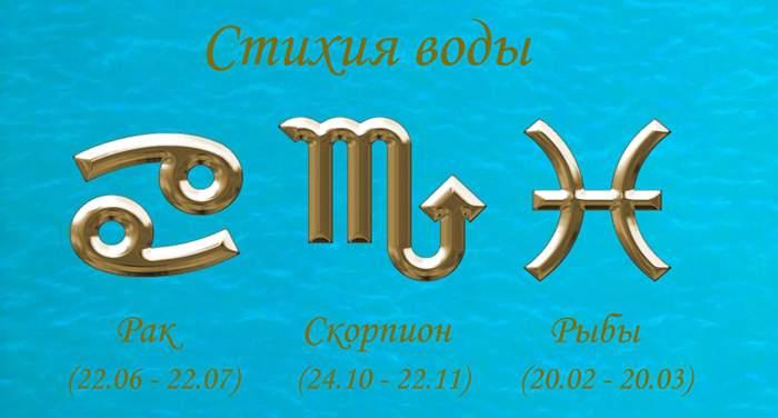 Знак зодиака Скорпион гороскоп мужчины в работе и любви