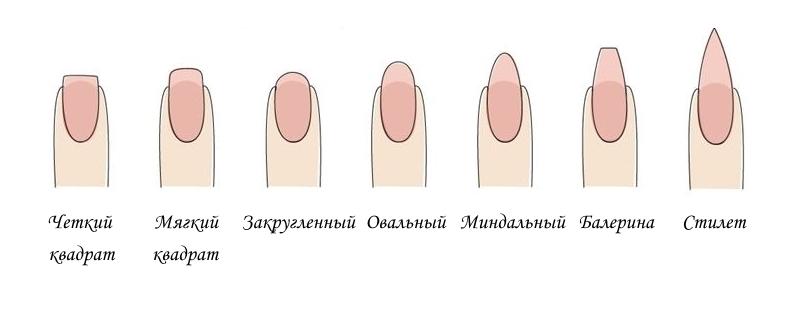 Виды формы ногтей - какую выбрать