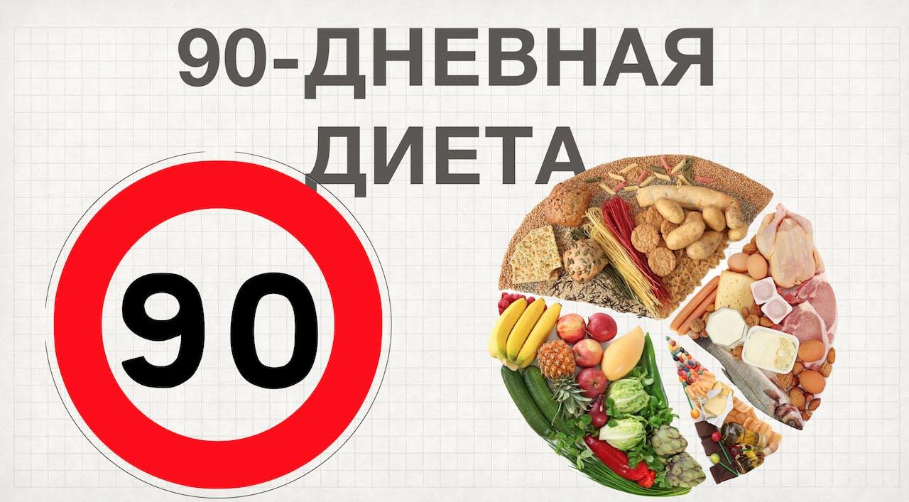 90 дней раздельного питания - диета, рекомендации на каждый день, видео