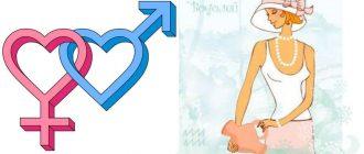 Водолей в постели: мужчина и женщина Водолей в сексе в сочетании с другими знаками