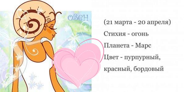 Влюбленный Овен: как понять, что Овен влюблен, как ведет себя мужчина и женщина этого знака